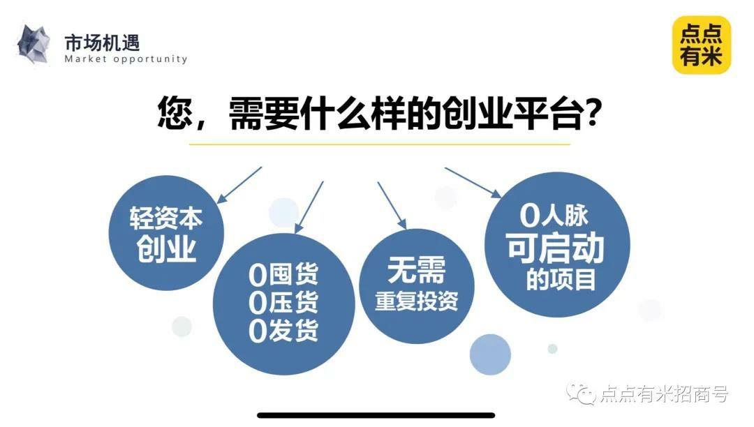 点点有米&创业平台新项目,打造5G时代创业新基石,正在火热内招中......